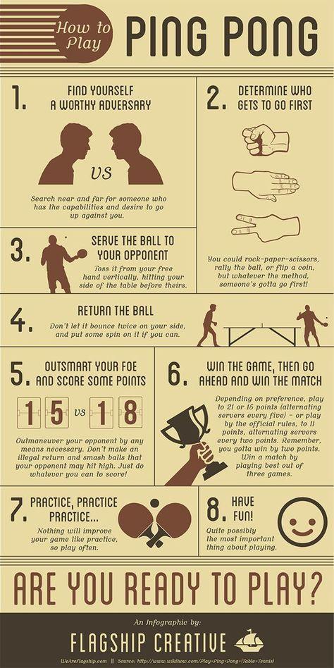 infographic ping pong rules - Google zoeken