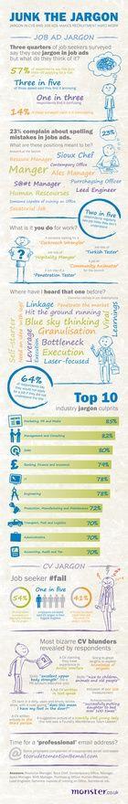 8 best job recruitment ads images on pinterest