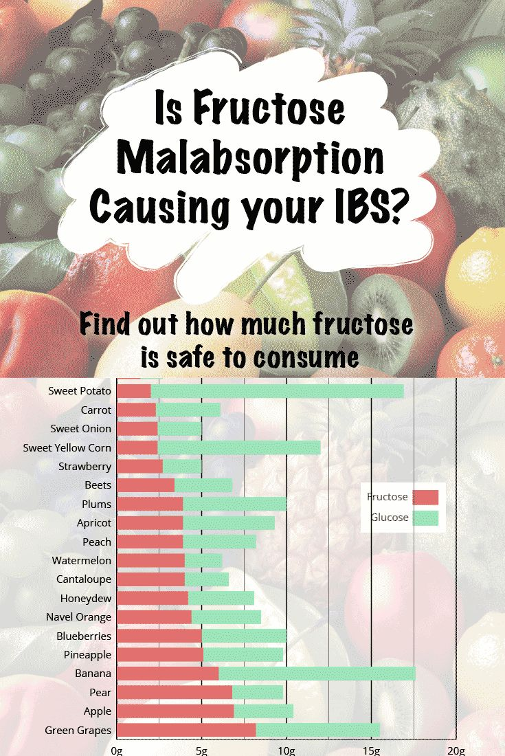 Is Fructose Malabsorption Causing Your IBS?