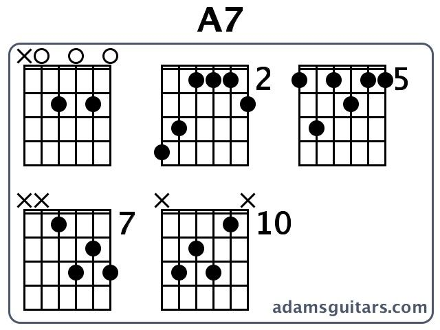 Image result for a7 chord guitar