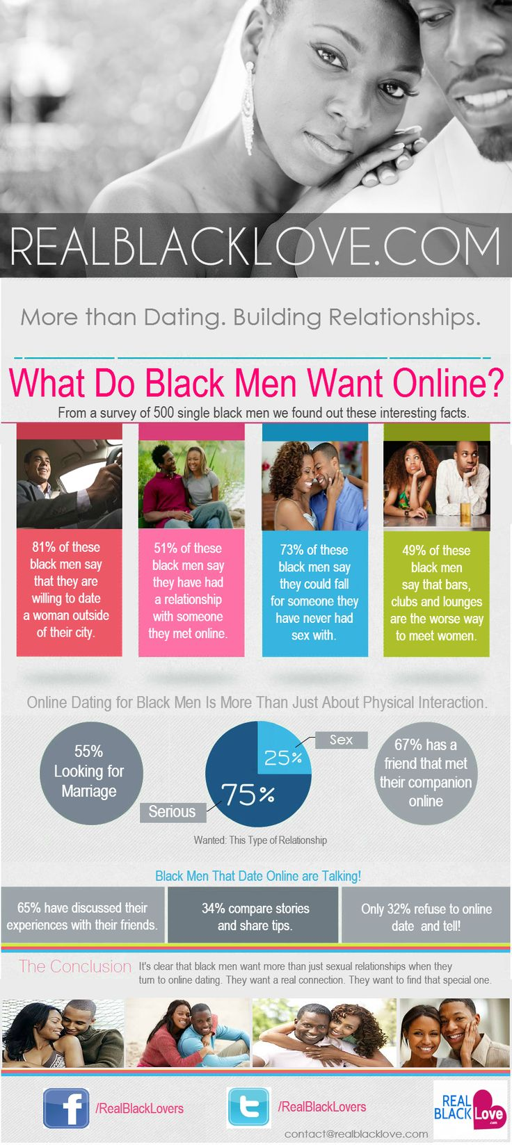 dixon black single men Home to realblacklove rbl the #1 black dating app for black singles and club rbl matchmaking with matchmaker joseph dixon join the rbl movement today the largest network of real singles making real connections.
