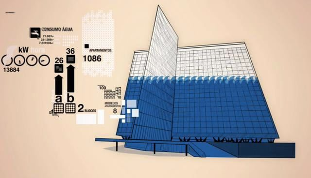 Infographic anti-propaganda video of the sixty years old architectural complex CGJK, located in Belo Horizonte, Brazil.  This amazingly huge building was designed by the brazillian architect Oscar Niemeyer in the fifties, as a Jucelino Kubitschek (at the time Governor of Minas Gerais) wish to create a luxury modernist milestone in Belo Horizonte history. The project went through several problems during the construction and ended up never having its original multifunctional uses. Today more…