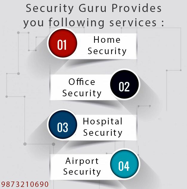 Get High #Professional #SecurityCameraSystems #CctvSecurityGuru #HomeSecurity #OfficeSecurity #HospitalSecurity #AirportSecurity  #HomeSecurityGuru #WirelessVideoSurveillanceCameras #SecurityGuru  #CCTVSecurityCameras #SecurityCameras #CcctvCameras #WirelessCamera #WirelessSurveillanceSystem #IpCameras #OutdoorSecurityCameras #wirelessOutdoorSurveillanceCameras #OutdoorHiddenSurveillanceCameras #HiddenSecurityCameraSystems Web: http://www.securityguru.co/