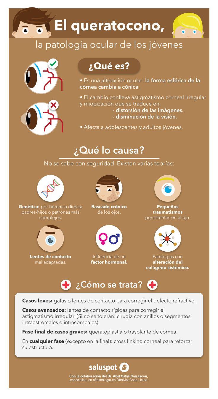 ¿Qué es y cómo tratar esta patología? El Dr. Abel Salas te lo explica en esta infografía.