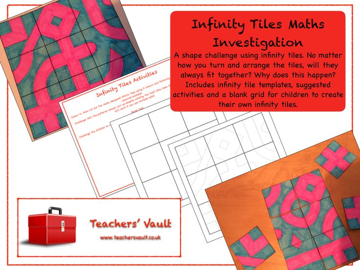 Infinity Tiles Maths Investigation - KS2, KS3 Shape Geometry Teaching Resources and Activities