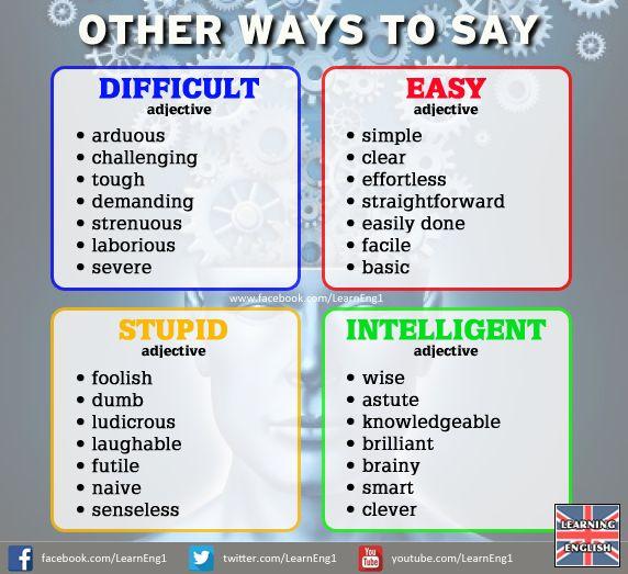 English Vocabulary, English Vocabulary Words And