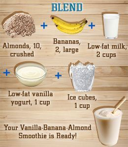 Liquid Diet Recipes for Weight Loss-   Though I prefer full-fat dairy products for myself :)