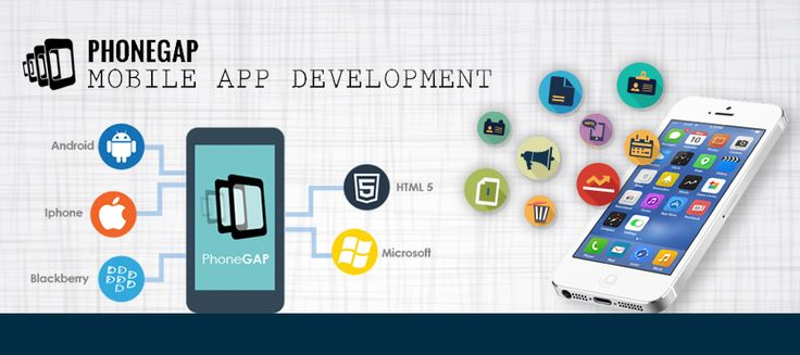 Mobile apps are significant for any business. If you need to tweak your app for every single local platform, would the expense legitimize the advantages? Answer of this is PhoneGap Application Development.