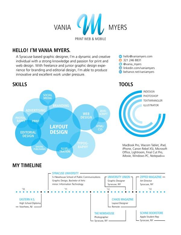 My Resume | Curriculum Vitae by Vania Myers, via Behance