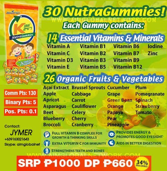 The Complete Nutritional Supplement in Gummy Form,