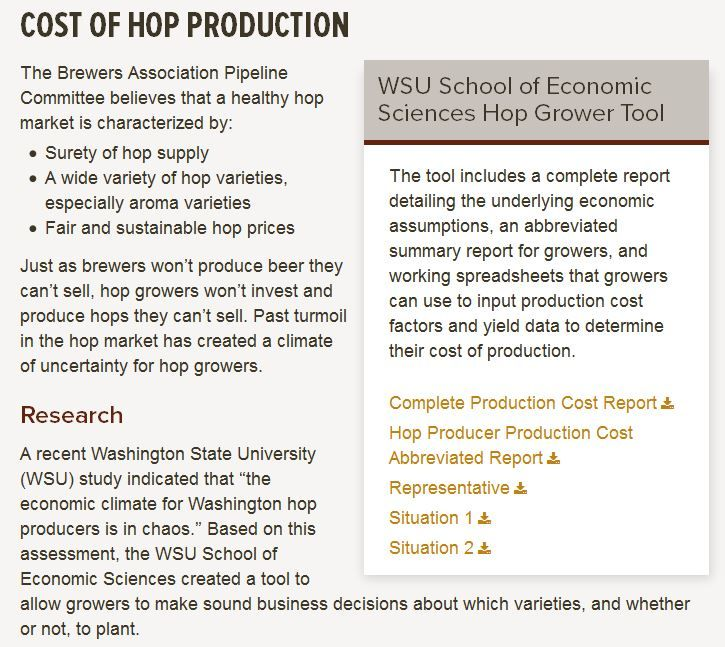Cost of Hop Production