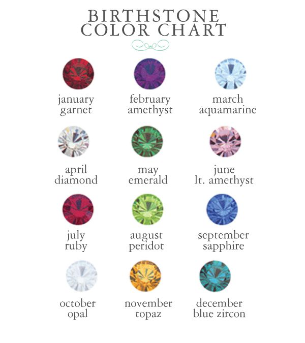 68 best Birth Stone images on Pinterest Birthstones, Birthstones - birthstone chart template
