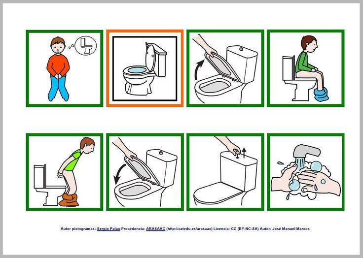 Rutinas para el baño con pictogramas de ARASAAC - Masculino