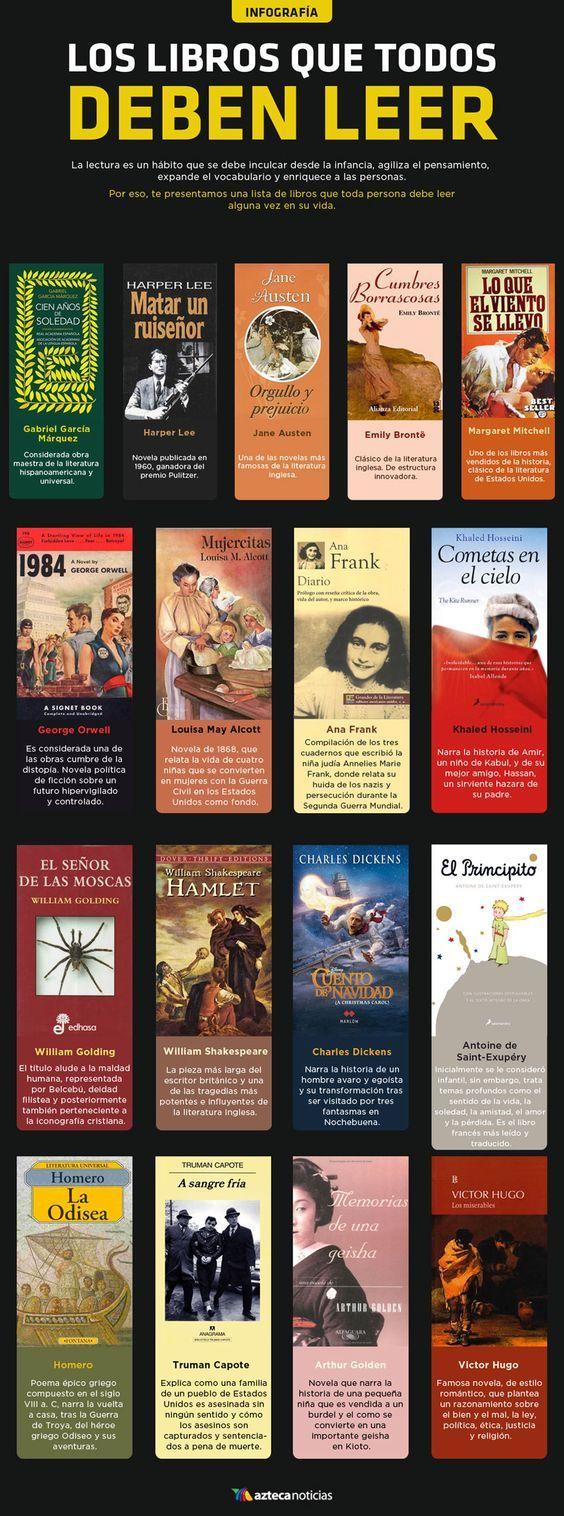 Los libros que todos deben leer #infografia:
