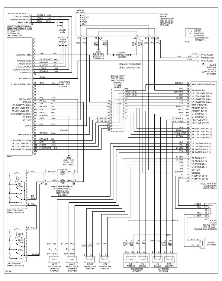 New 1997 Jeep Grand Cherokee Laredo Wiring Diagram