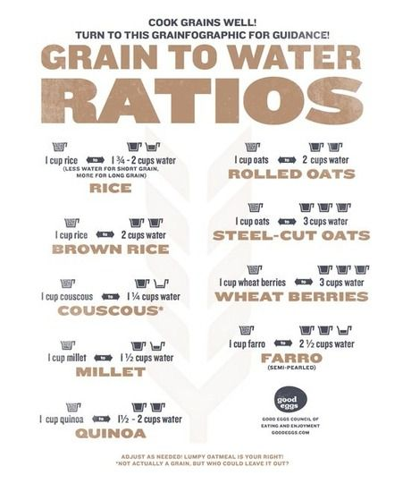 grain to water ratios ~ how to cook almost any grain ~ food and helpful hints ~ rice, oats, couscous, quinoa, faro etc info graphic