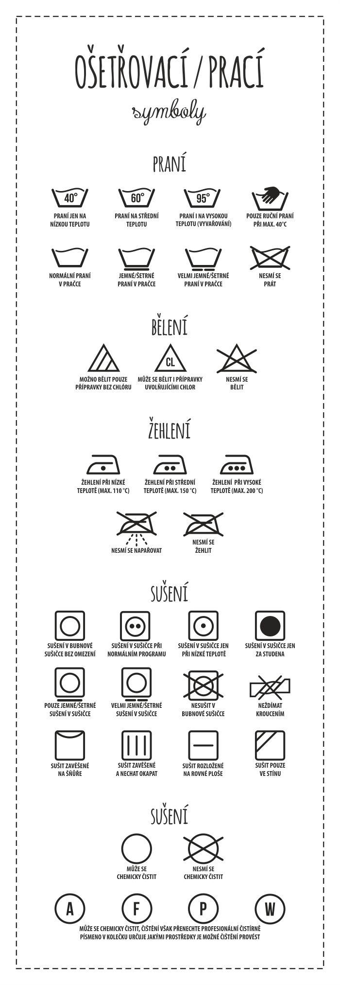 Ošetřovací/prací symboly vysvětlení