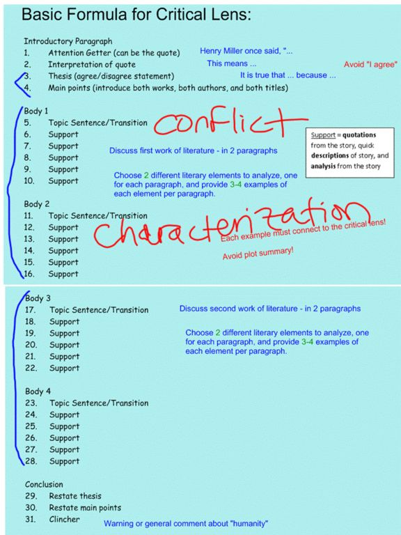 critical lens essay rubric english regents Nys english regents essay rubric – essay academic writing service rubric pdf nys english regents critical lens essay rubric: cover , directions part 4 of the ela regents exam requires you to discuss two nbsp english academy of innovative technology department offers the following courses: the connection students will also prepare to take the .