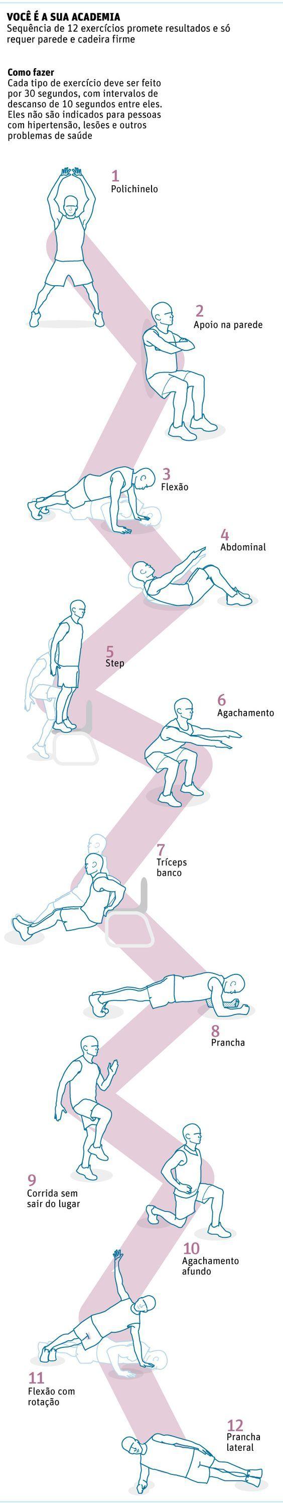 Série de exercícios intensos seduz com ideia de boa forma em sete minutos
