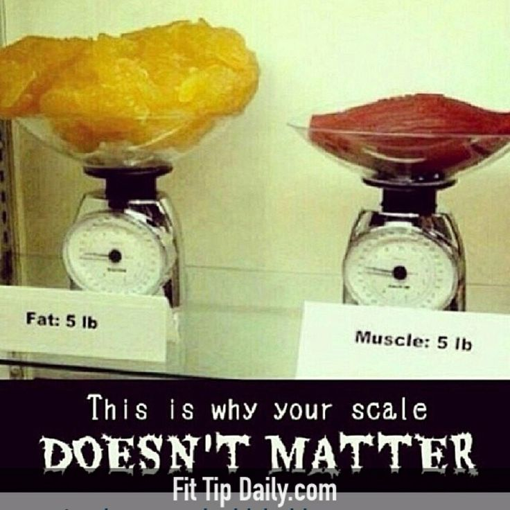 228 best images about Weight/Size Pins on Pinterest ...