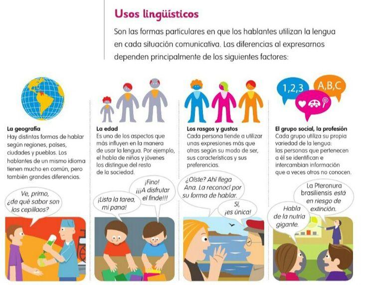 Usos lingüísticos