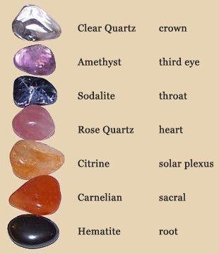 Healing Stones for the Seven Chakras: http://www.spiritualcoach.com/healing-tools-a-z/chakra-healing/ #chakrahealing #crystalhealing