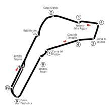 Grand Prix automobile d'Italie