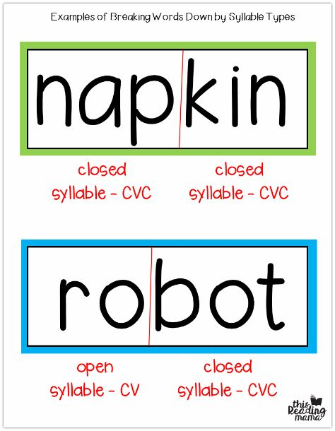 examples of breaking words into syllables