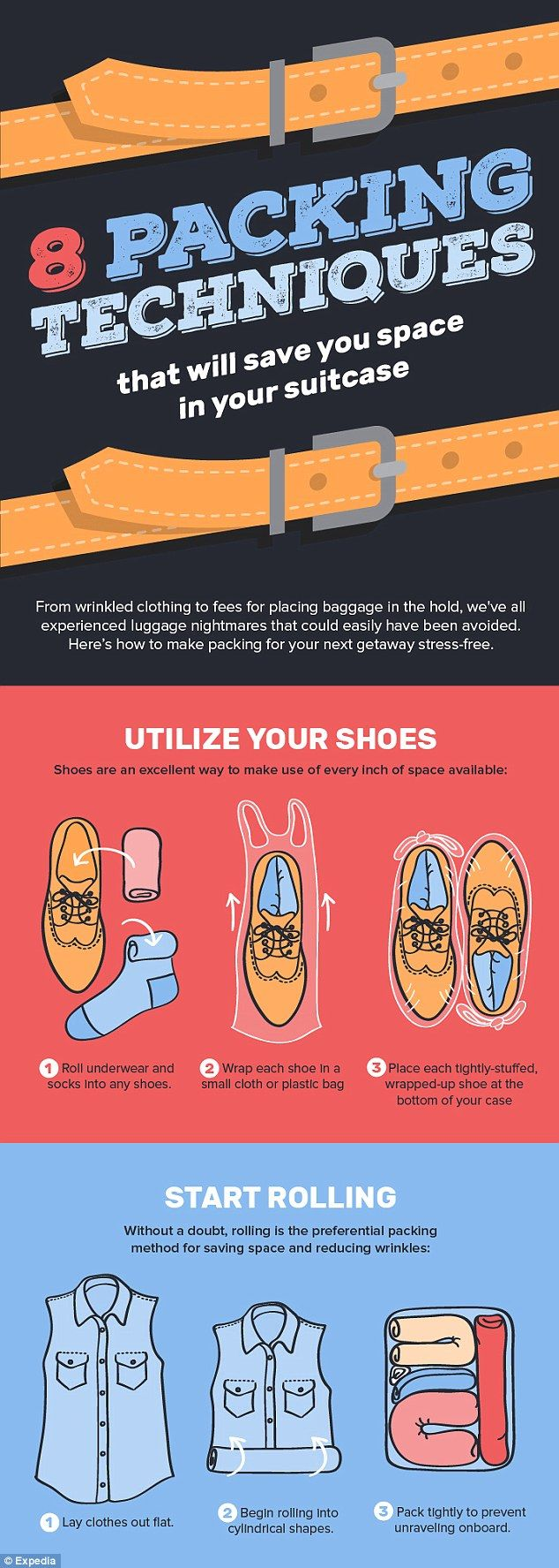 A handy new infographic reveals how to pack like a pro, from the crease-preventing military style roll to the 'clown car fold'