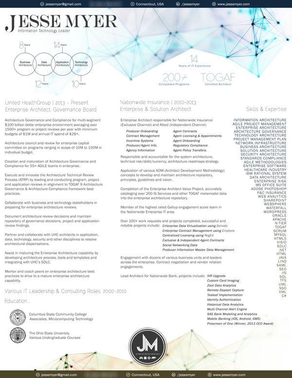 Enterprise Architect Resume Sample Photo