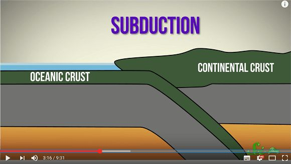 Detailed and engaging video about how the surface of the Earth has changed over its billions of years long history.