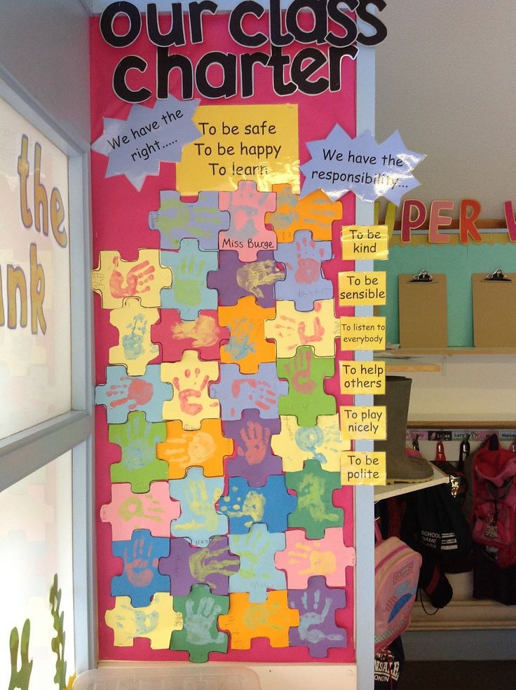 We thought about the rights we have at school and decided the three most important were to be safe, to be happy and to learn. We then discu...