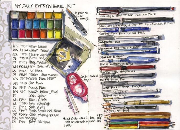 Sketchbook Skool fakulty member Liz Steel turned us on to this brilliant sketchbook hack: a support that allows you to keep your sketch pad open firmly, without collapsing, and your watercolors close at hand.   Sketchbookskool.com