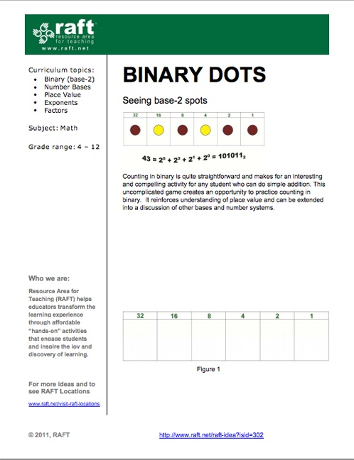 Here 39 S A Hands On Activity Using Two Color Counters To