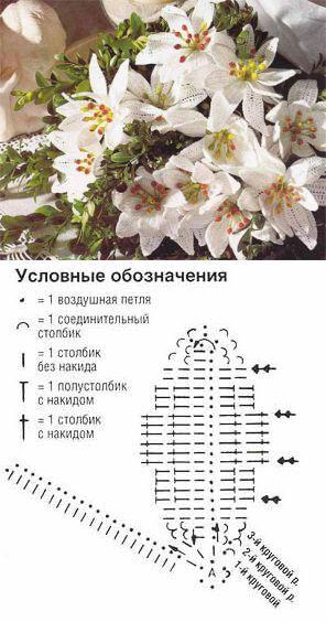 Белые лилии   Искусница   ВЯЖЕМ ЦВЕТЫ И УКРАШЕНИЯ   Постила