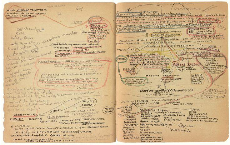 JOSEPH CZAPSKI, notas preparatorias para una conferencia sobre Proust en el campo de prisioneros en Griazowietz, 1940-1941