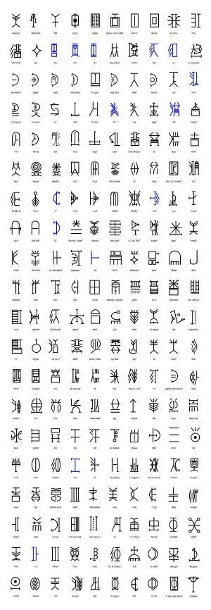 Symbols and Their Meanings | Egyptian Symbols And Their Meanings Nsibidi writing system by catalina