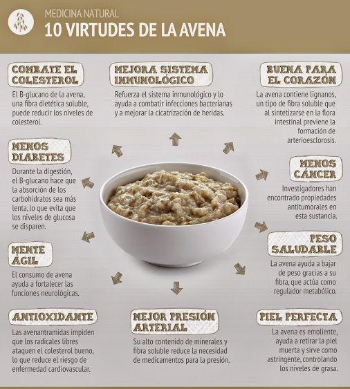 Beneficios de la Avena