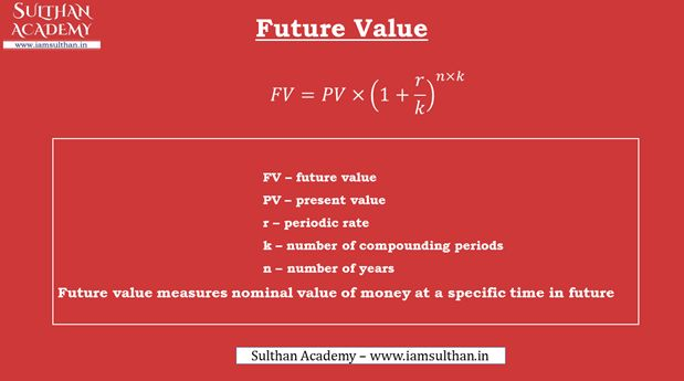 Future Value Formula - explained  Future value is nothing but the measure of nominal value of money / asset at a specific time in future. This idea that an amount today is worth a different amount than at a future time is based on the time value of money. The time value of money is the concept that an amount received earlier is worth more than if the same amount is received at a later time.  Share and Subscribe Sulthan academy via email. Leave your comments and feedbacks in comment section…