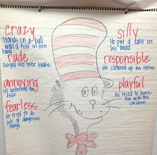 We read The Cat in the Hat and did a character traits activity.   Students gave traits and then had to give a detail from the book that supported the trait.
