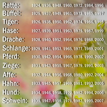 http://astrowoche.wunderweib.de/assets/field/image/705/chinesisches-horoskop-uebersicht.jpg