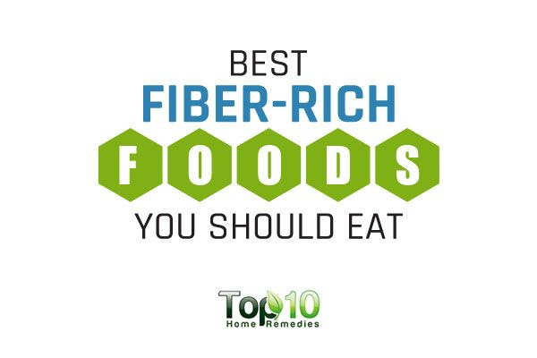 10 Best Fiber-Rich Foods You Should Eat  http://tracking.feedpress.it/link/6848/5723766