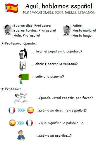 aqui-hablamos-espanol: fiche avec quelques phrases utiles en classe. Idéale…