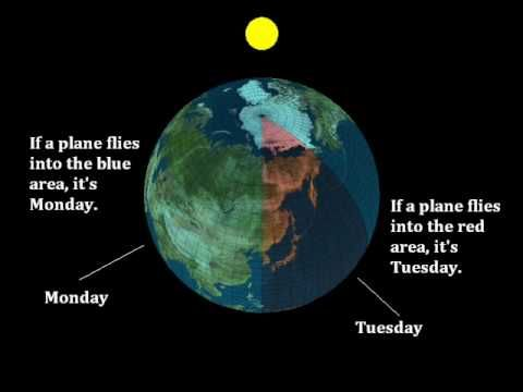How the International Date Line Works - YouTube Short but clear visual about how we spin into a new day!