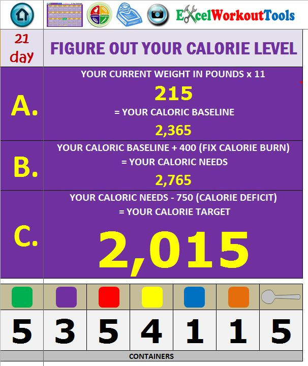 how to i calculate calories on 21 day fix - Google Search