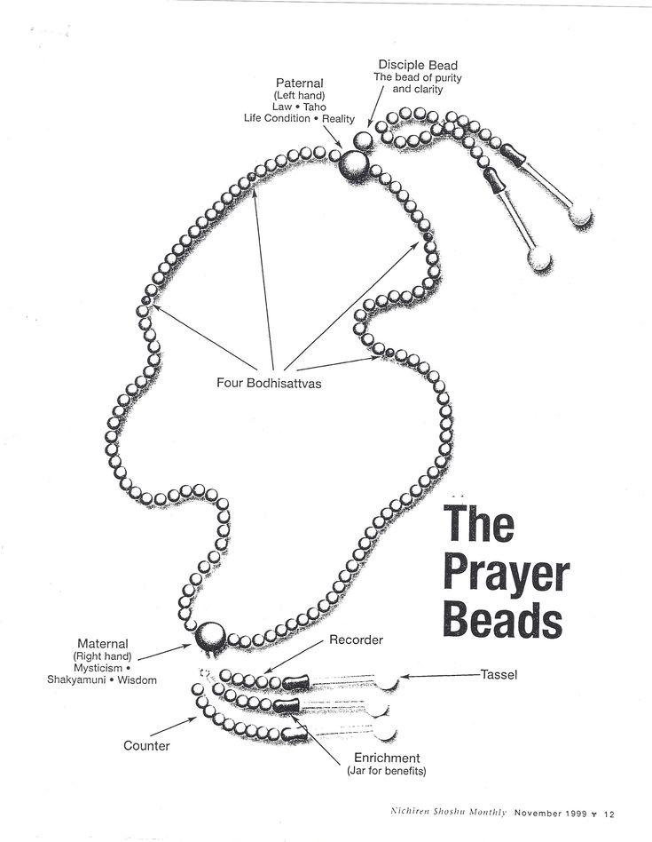 Japanese Juzu Beads | Buddhist Prayer Beads (Juzu) | Myosenji Buddhist Temple