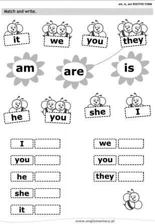 am is are worksheet - Tìm với Google