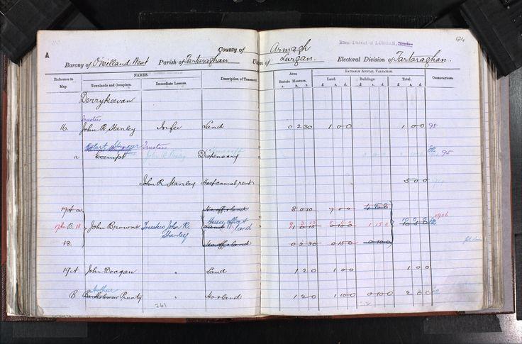 Derrykeevan Armagh Lurgan Tartaraghan Bartholomew Prunty - Arthur Prunty 1902