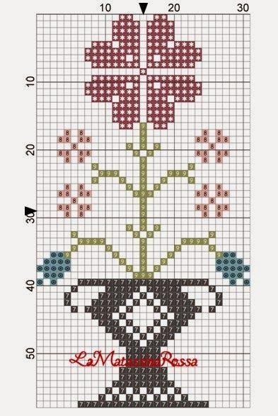 LaMatassinaRossa: flowers freebie