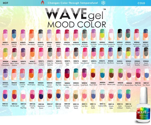 WAVEGEL MOOD Temperature Change Wave Gel Nail Polish MORE 66 Colors Than Lechat Perfect Match